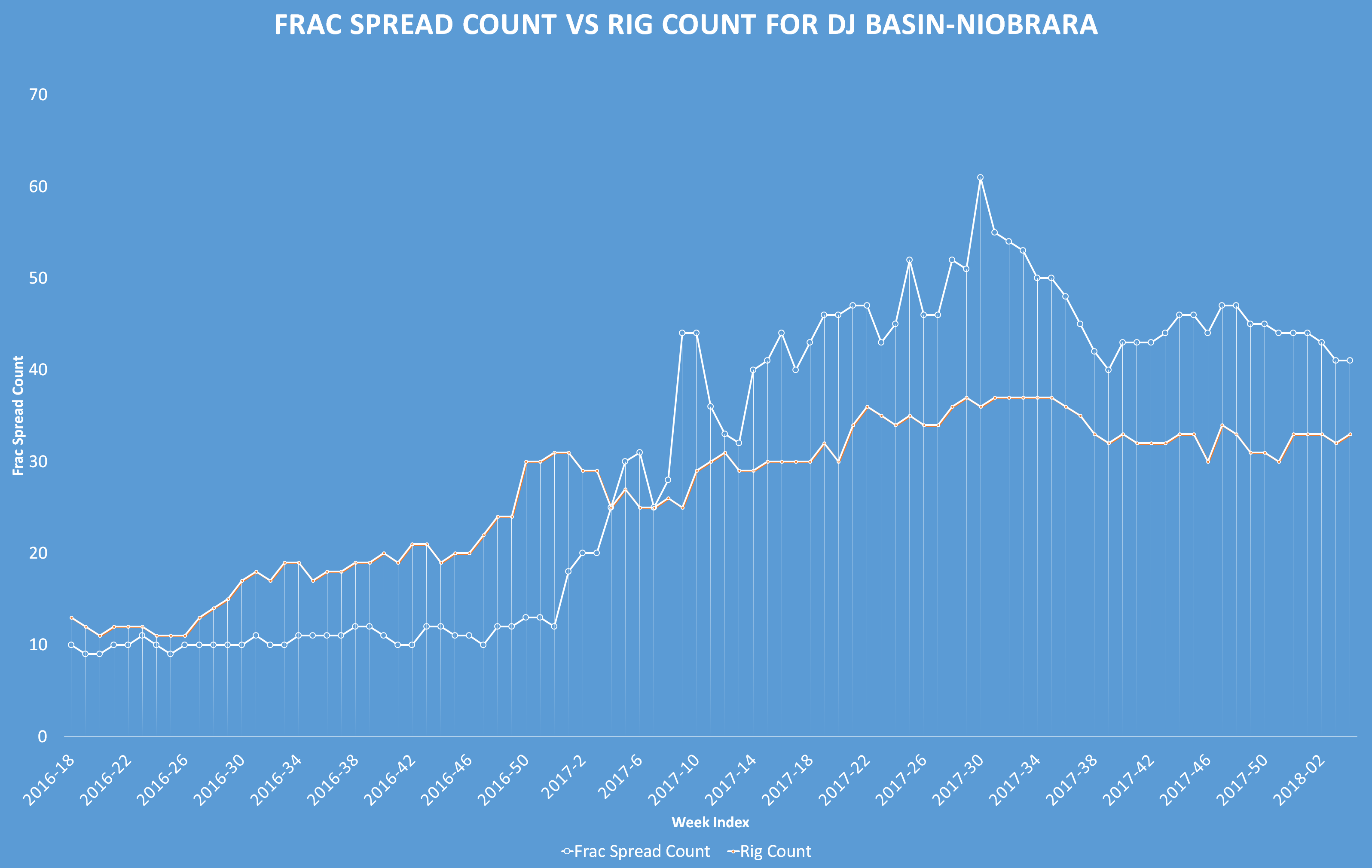 Frac Spread Count Report   Primary Vision Blog, Page 2