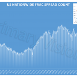 Primary Vision Insights – September 7th, 2020