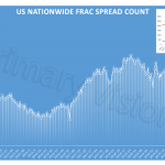 Primary Vision Insights – October 6th, 2020